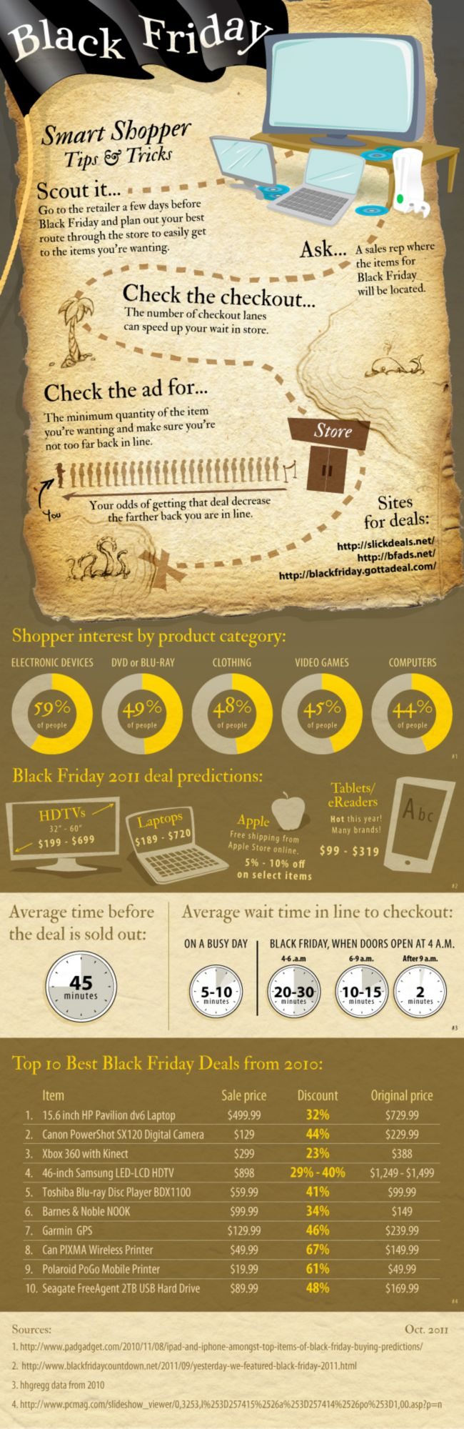 Black Friday Smart Shopper Tips and Tricks brought to you by hhgregg