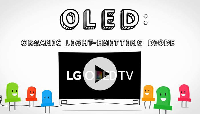 OLED tv explained.